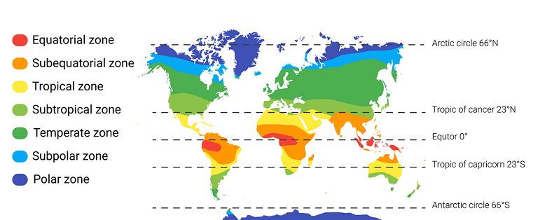climatic zones of the earth