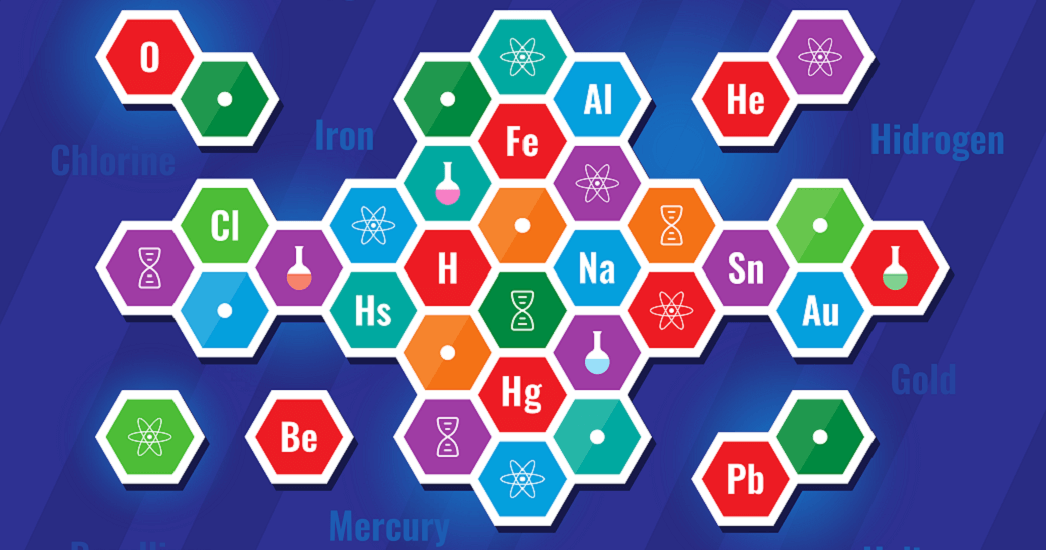 Periodic table of chemical elements for kids