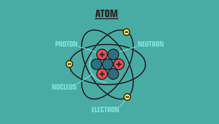 an atom stucture for kids